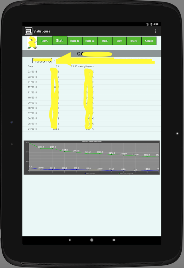 AKARE CRM Solution Statistic3.0.3-dev